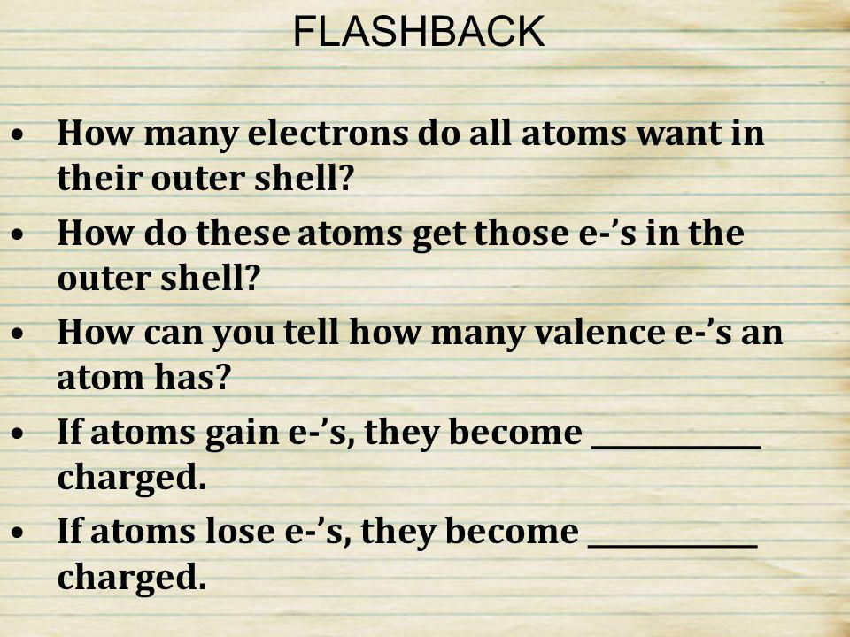 How many electrons do all atoms want in their outer shell.