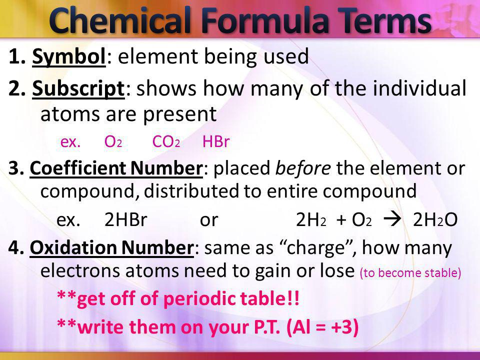 Review of Terms! 1.Cation: positively charged ion - Non metals or metals? 2.Anion: negatively charged ion - Non metals or metals?