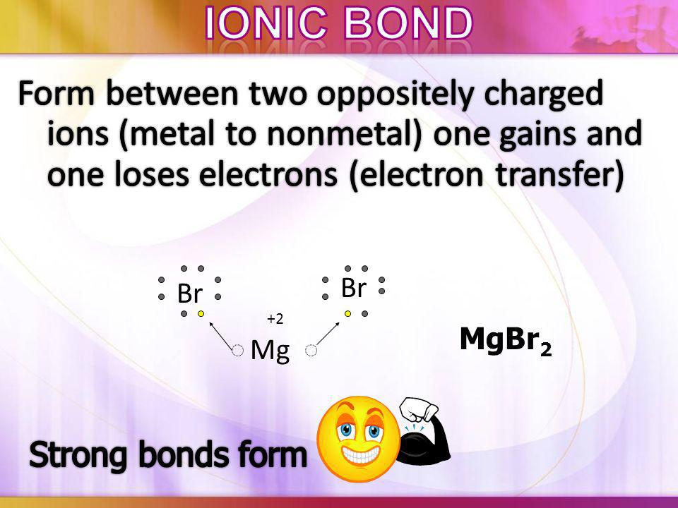 A.When positive and negative ions surround each other, they form tightly packed structures called ionic crystals or crystal lattices Substances with network (ionic) structures are usually strong solids with high melting and boiling points Substances made of molecules have lower melting and boiling points