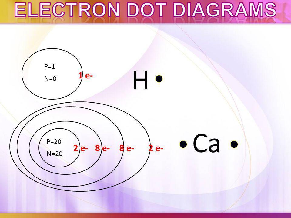 cationanion Balance formula Compound name Cs +1,cesiumF -1,fluorine Ba +2, bariumCl -1,chlorine Al +3, aluminumS -2, sulfur Aluminum sulfide Cesium Fluoride Barium chloride CsF BaCl 2 Al 2 S 3