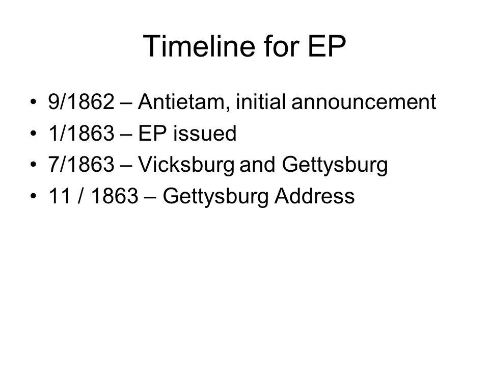 Timeline for EP 9/1862 – Antietam, initial announcement 1/1863 – EP issued 7/1863 – Vicksburg and Gettysburg 11 / 1863 – Gettysburg Address
