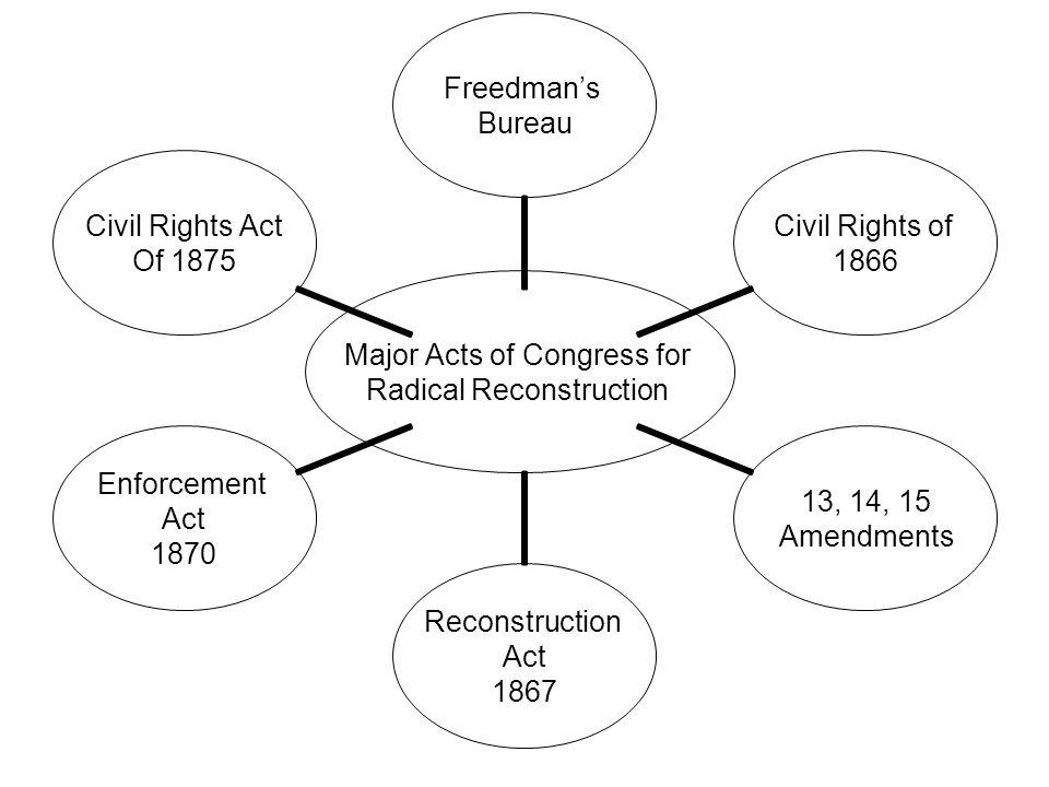 Major Acts of Congress for Radical Reconstruction Freedmans Bureau Civil Rights of 1866 13, 14, 15 Amendments Reconstruction Act 1867 Enforcement Act 1870 Civil Rights Act Of 1875
