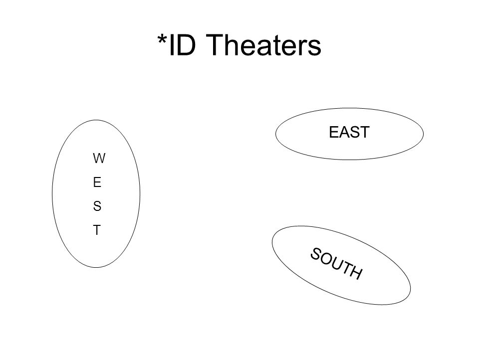 *ID Theaters WESTWEST EAST SOUTH