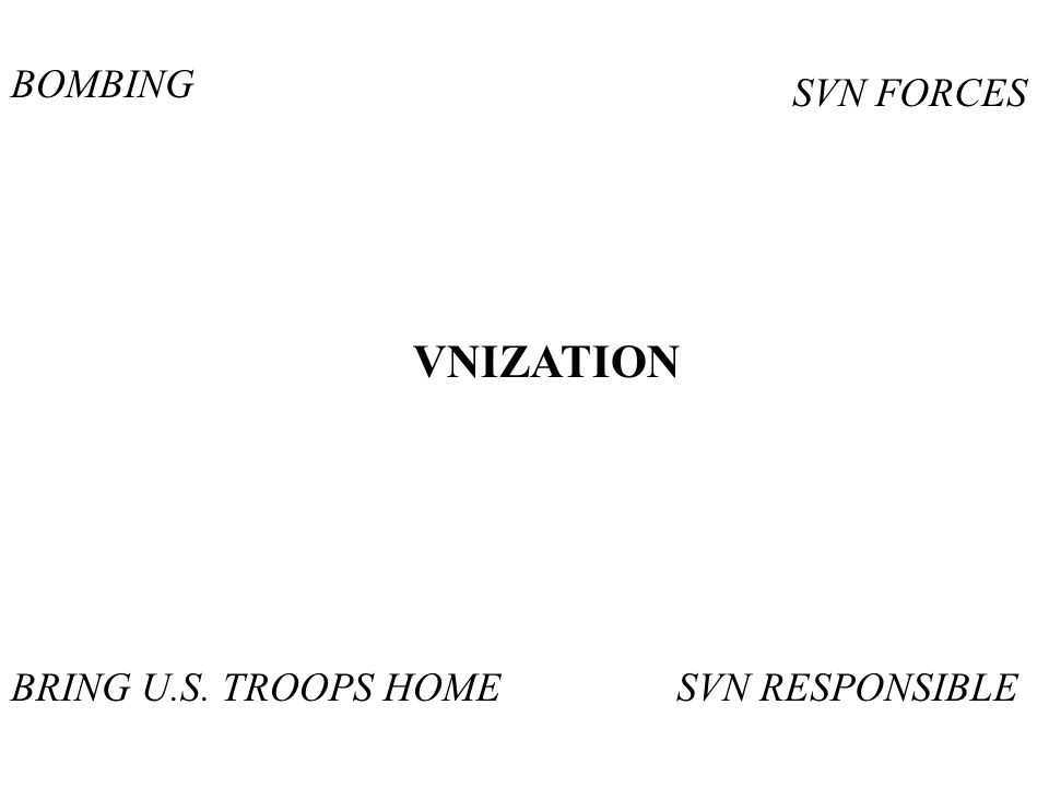 VNIZATION BOMBING SVN FORCES BRING U.S. TROOPS HOMESVN RESPONSIBLE