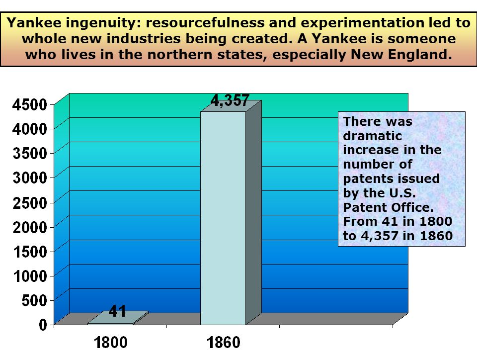 Yankee ingenuity: resourcefulness and experimentation led to whole new industries being created. A Yankee is someone who lives in the northern states,