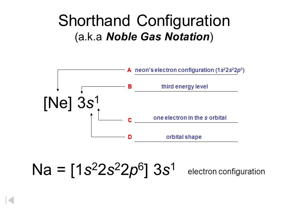 Shorthand Configuration S 16e - Valence Electrons Core Electrons S16e - [Ne] 3s 2 3p 4 1s 2 2s 2 2p 6 3s 2 3p 4 Notation Longhand Configuration Courte