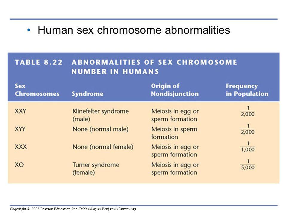 Copyright © 2005 Pearson Education, Inc. Publishing as Benjamin Cummings Human sex chromosome abnormalities