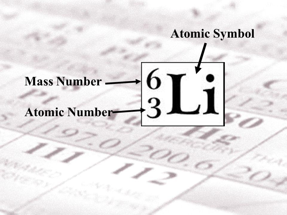 Mass Number Atomic Number Atomic Symbol