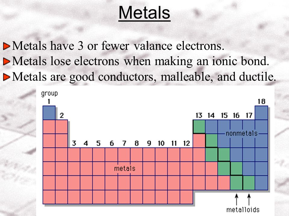 Metals Metals have 3 or fewer valance electrons. Metals lose electrons when making an ionic bond.
