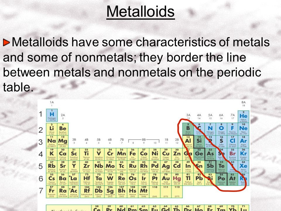 Metalloids Metalloids have some characteristics of metals and some of nonmetals; they border the line between metals and nonmetals on the periodic table.