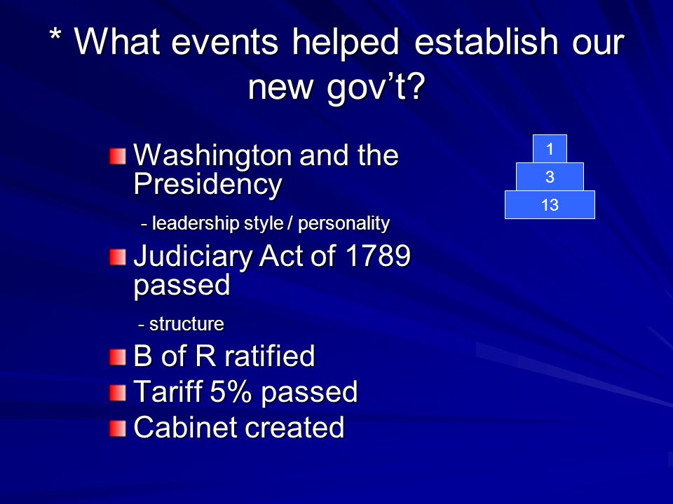 * What events helped establish our new govt.