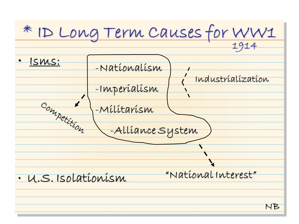 * ID Long Term Causes for WW1 Isms:Isms: NB 1914 -Nationalism -Imperialism -Militarism -Alliance System Competition Industrialization U.S.