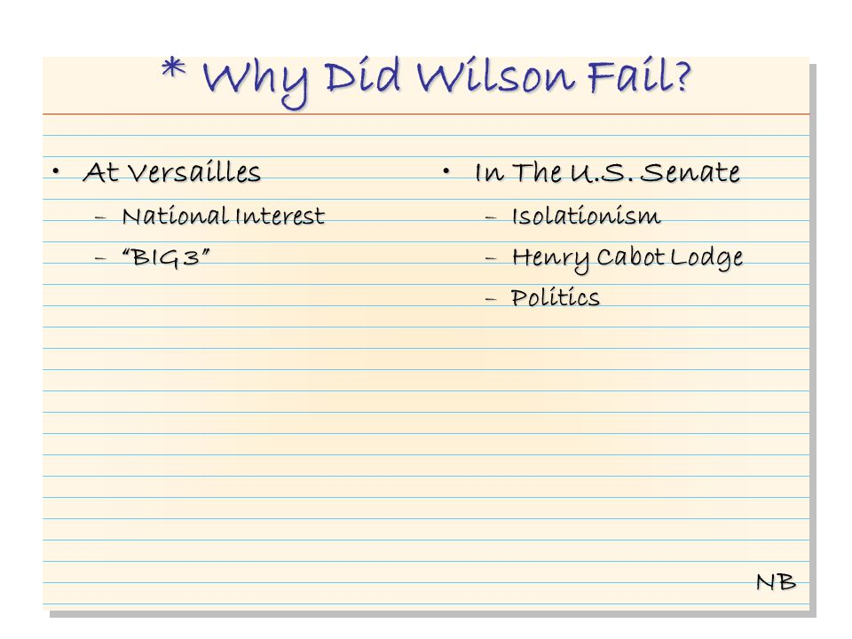 * Why Did Wilson Fail. At VersaillesAt Versailles –National Interest –BIG 3 In The U.S.
