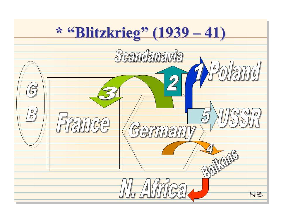* Blitzkrieg (1939 – 41) NB