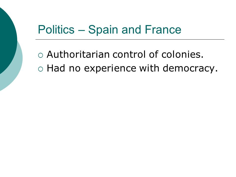 Politics – Spain and France Authoritarian control of colonies. Had no experience with democracy.