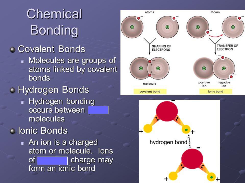 Chemical Bonding Covalent Bonds Molecules are groups of atoms linked by covalent bonds Molecules are groups of atoms linked by covalent bonds Hydrogen
