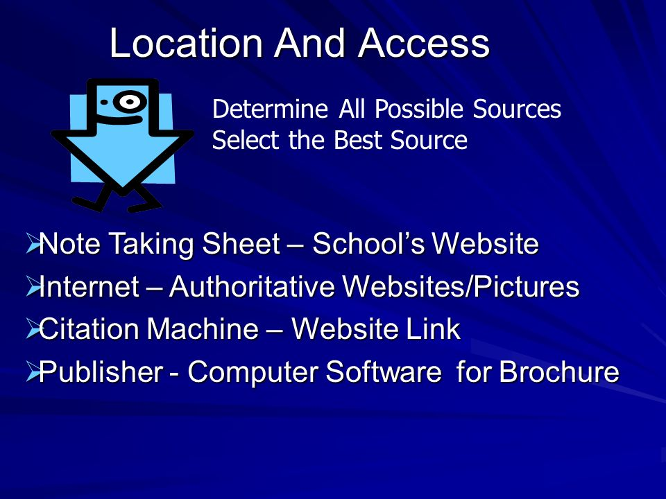 Location And Access Determine All Possible Sources Select the Best Source Note Taking Sheet – Schools Website Note Taking Sheet – Schools Website Internet – Authoritative Websites/Pictures Internet – Authoritative Websites/Pictures Citation Machine – Website Link Citation Machine – Website Link Publisher - Computer Softwarefor Brochure Publisher - Computer Softwarefor Brochure