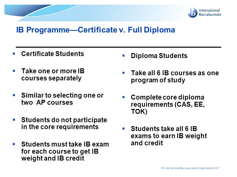 © International Baccalaureate Organization 2007 IB ProgrammeCertificate v.