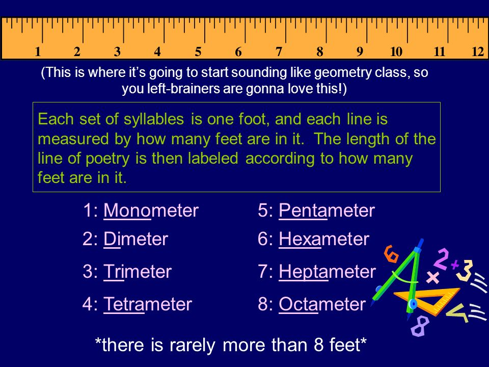 (This is where its going to start sounding like geometry class, so you left-brainers are gonna love this!) Each set of syllables is one foot, and each