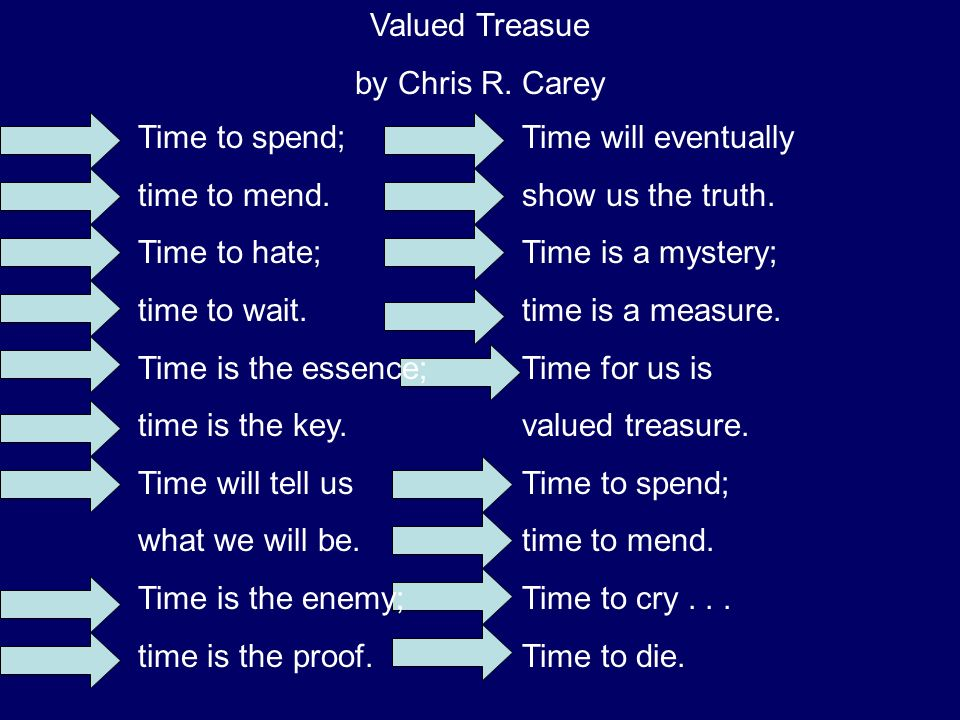 Time to spend; time to mend. Time to hate; time to wait. Time is the essence; time is the key. Time will tell us what we will be. Time is the enemy; t
