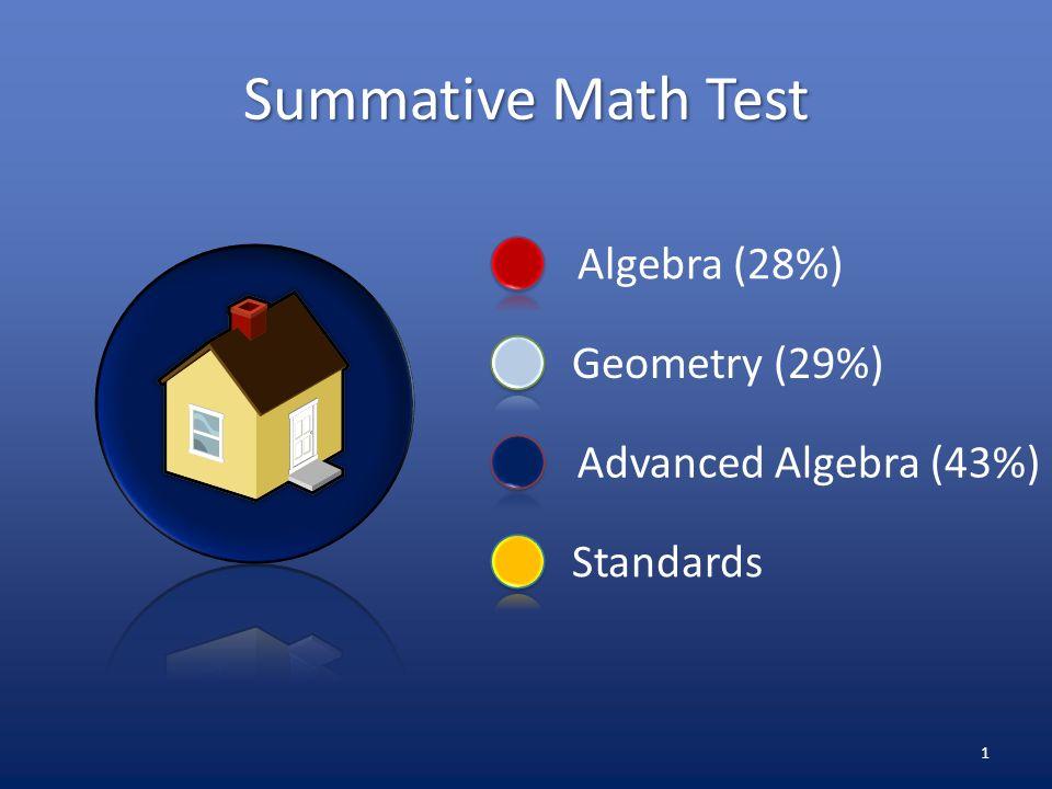 Algebra (28%) Standards Geometry (29%) Advanced Algebra (43%) Summative Math Test 1