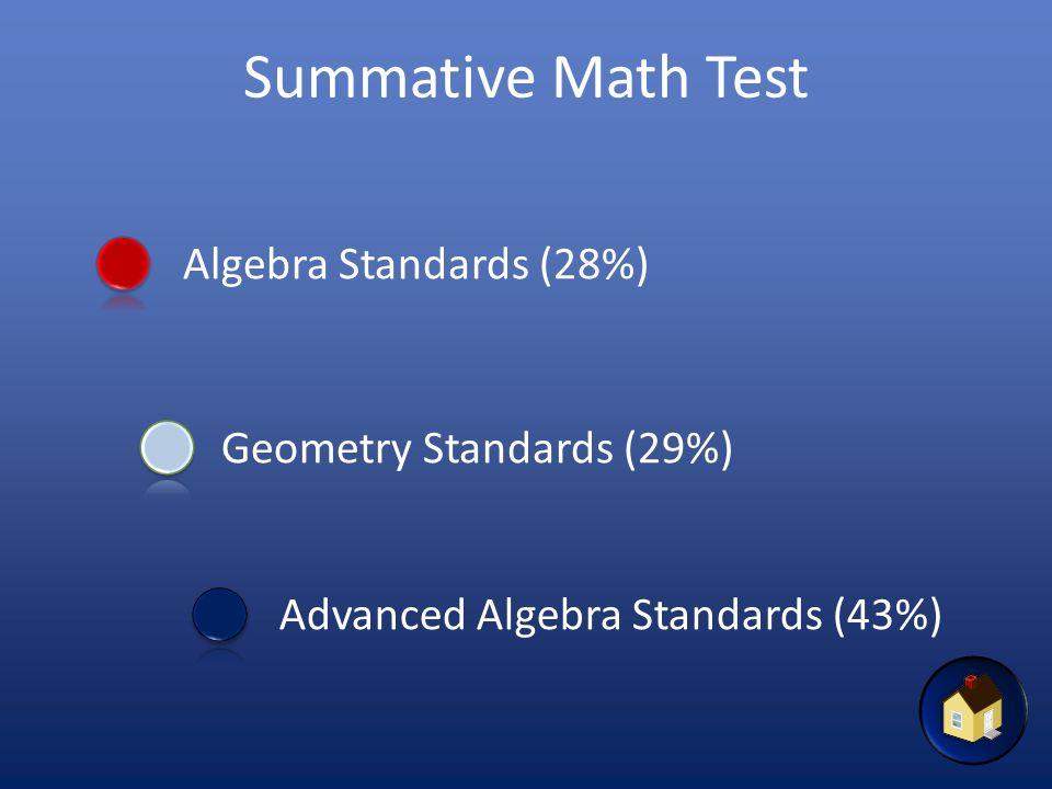 Algebra Standards (28%) Geometry Standards (29%) Advanced Algebra Standards (43%) Summative Math Test 195