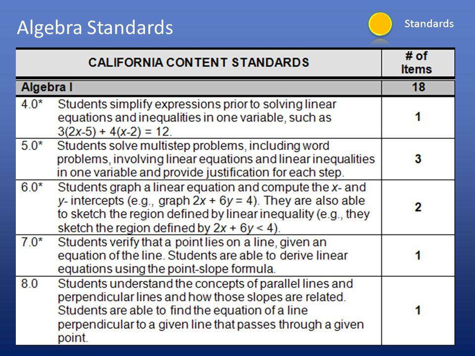 Algebra Standards Standards