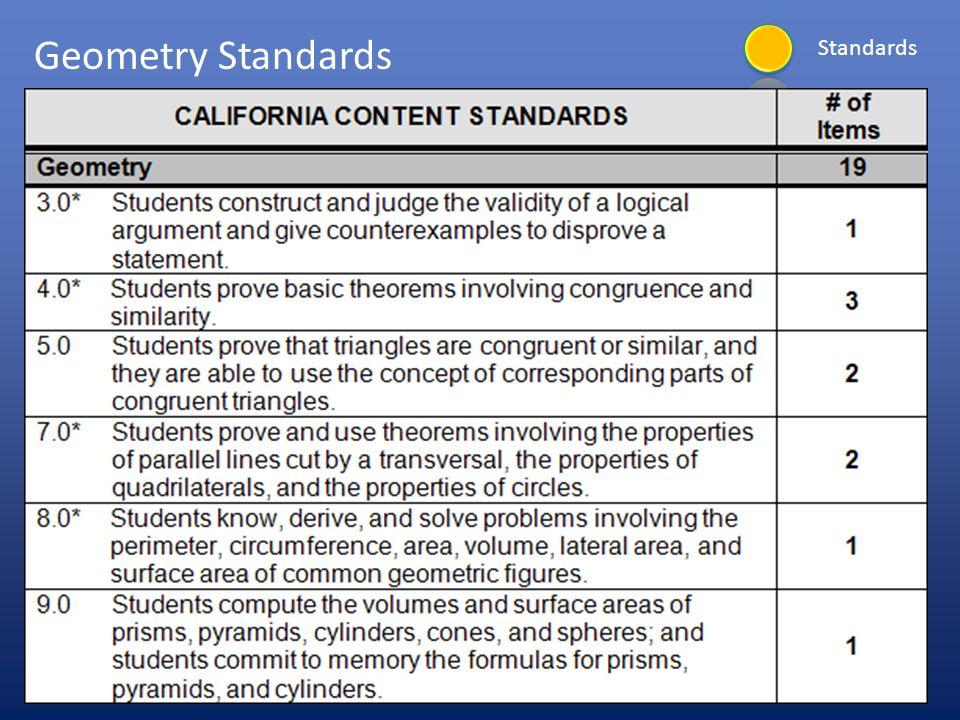 Geometry Standards Standards