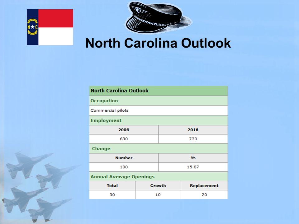 North Carolina Outlook