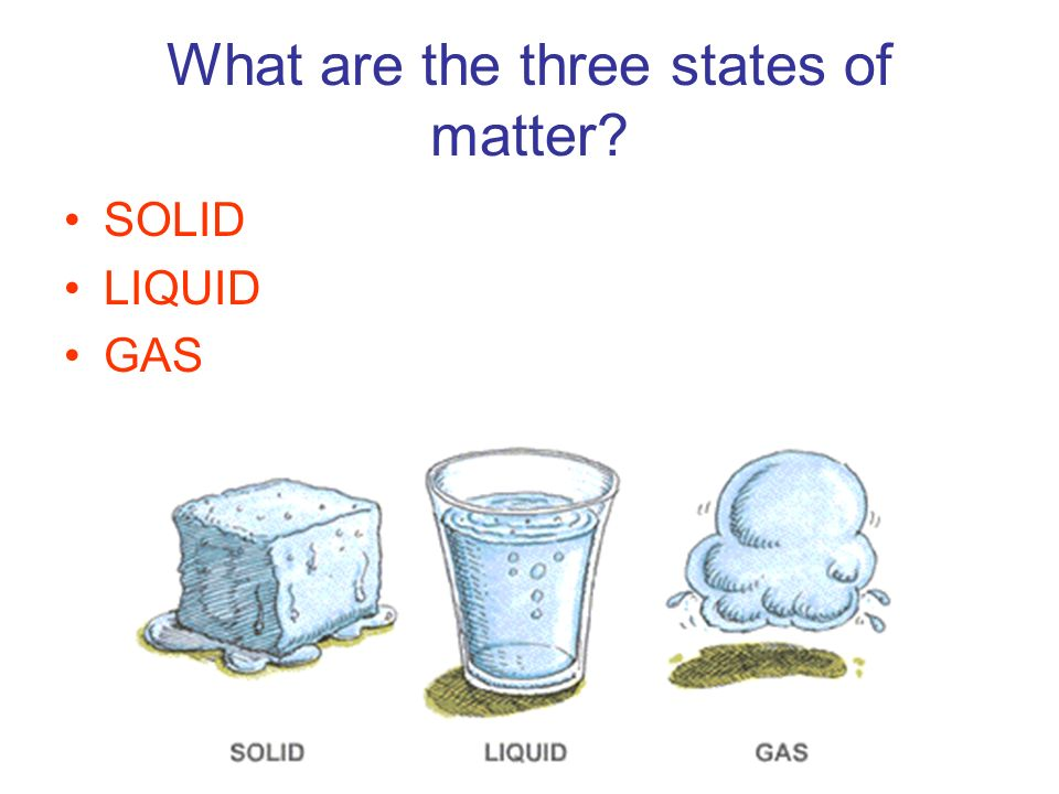 What are the three states of matter? SOLID LIQUID GAS