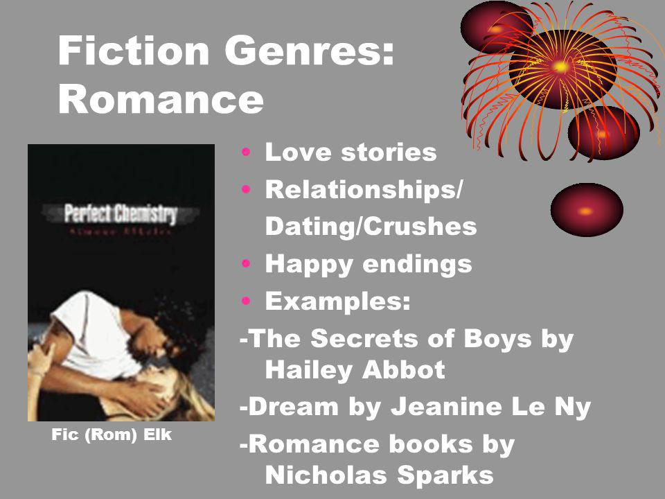 Fiction Genres: Romance Love stories Relationships/ Dating/Crushes Happy endings Examples: -The Secrets of Boys by Hailey Abbot -Dream by Jeanine Le Ny -Romance books by Nicholas Sparks Fic (Rom) Elk