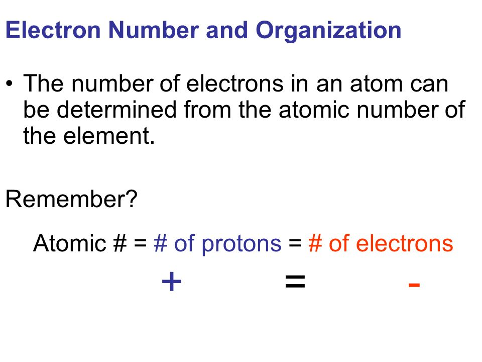 Where are the electrons.Electrons in an atom are organized in energy levels.