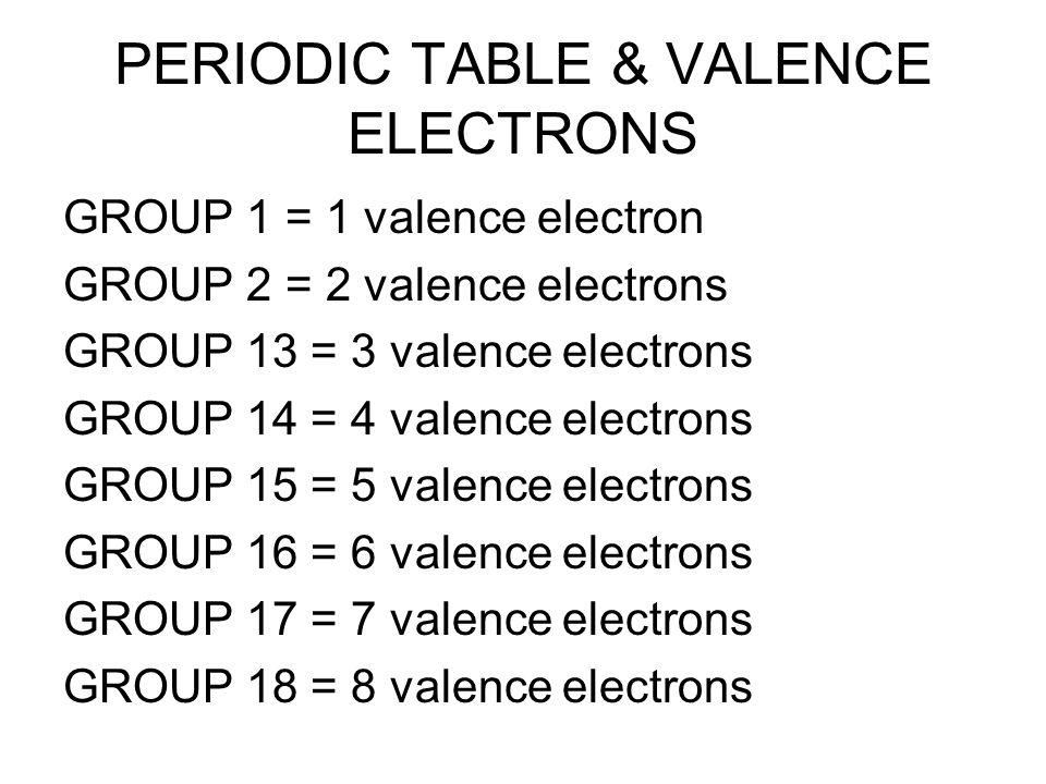Valence & Bonding # of Valence electrons determines bonding.