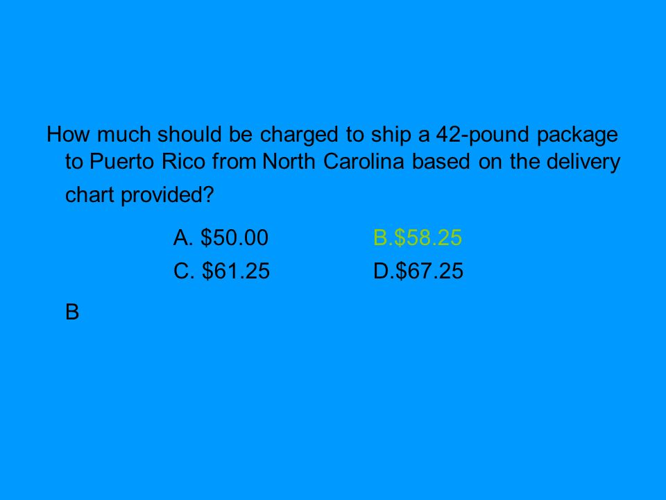 How much should be charged to ship a 10- pound package to Hawaii from New Jersey based on the delivery chart provided.