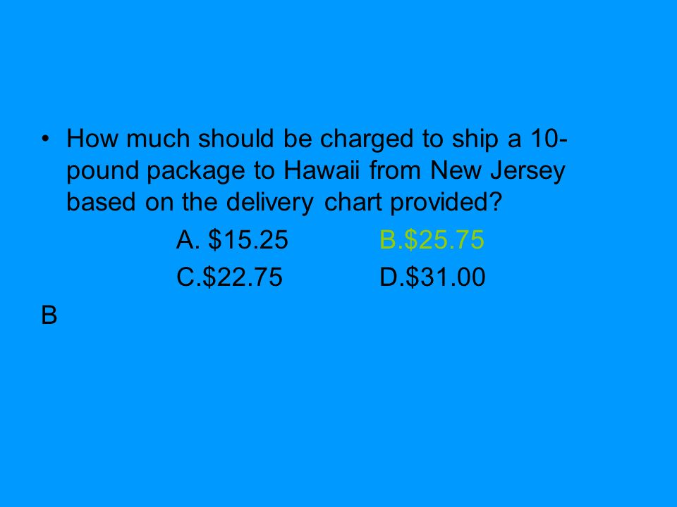 How much should be charged to ship a 10- pound package to Hawaii from New Jersey based on the delivery chart provided? A. $15.25B.$25.75 C.$22.75D.$31