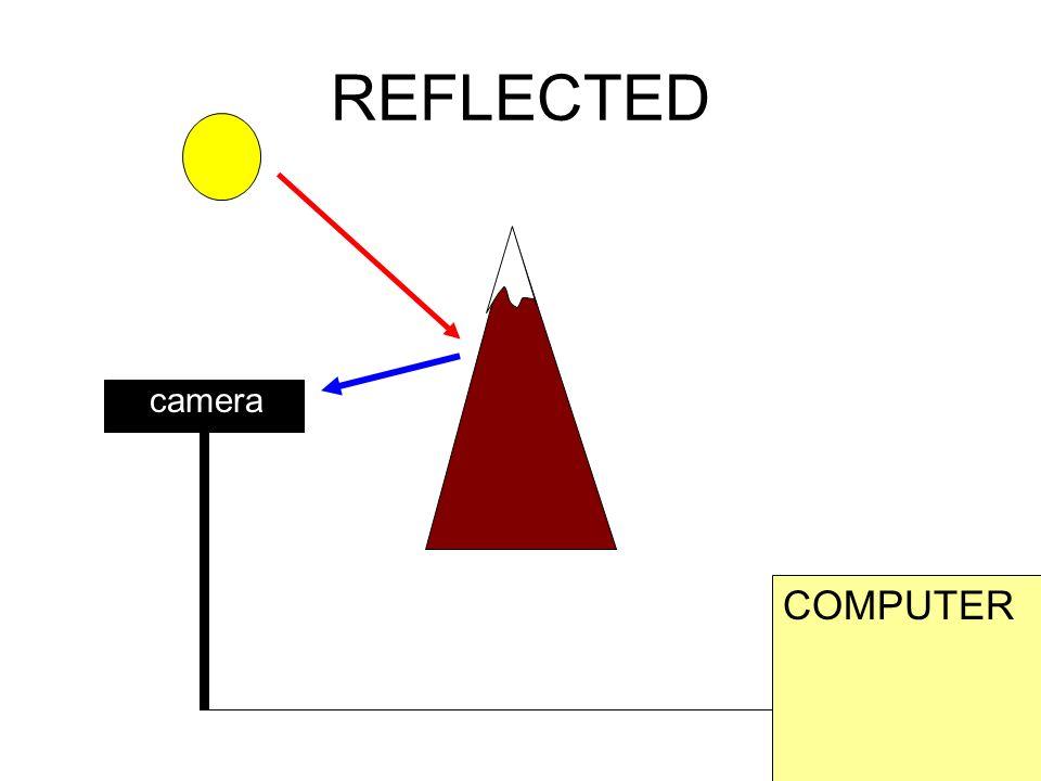 REFLECTED COMPUTER camera
