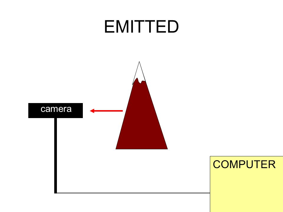 EMITTED COMPUTER camera