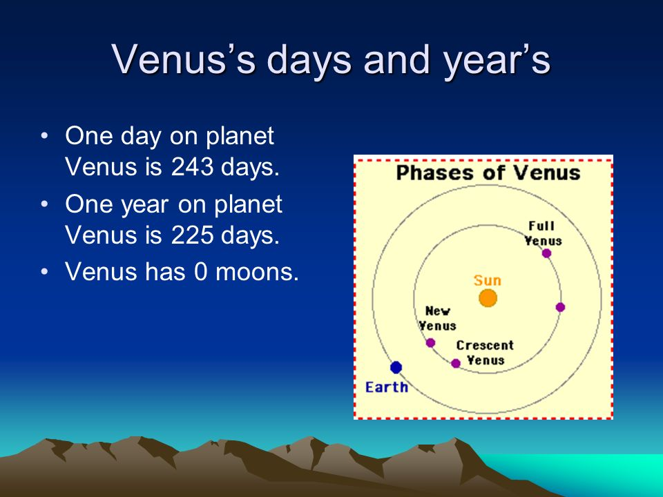 How Venus got its name The planet Venus got its name from the Roman goddess of love.