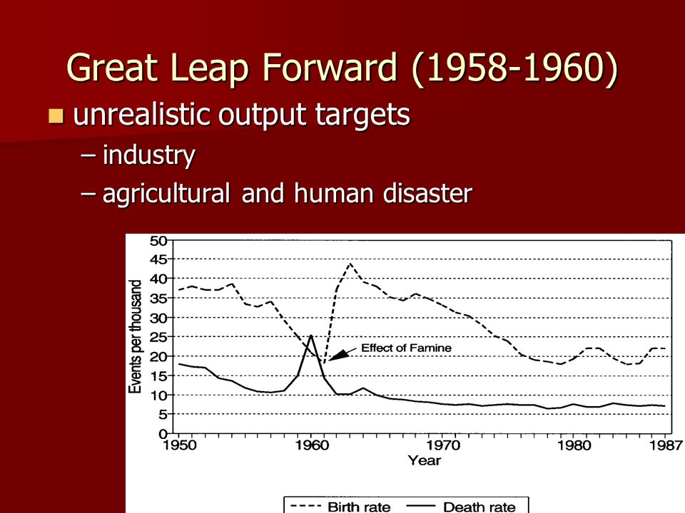 Great Leap Forward ( ) unrealistic output targets unrealistic output targets –industry –agricultural and human disaster