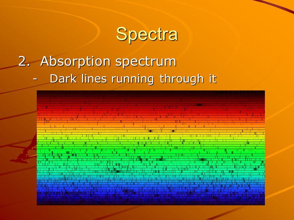 Spectra 2. Absorption spectrum -Dark lines running through it