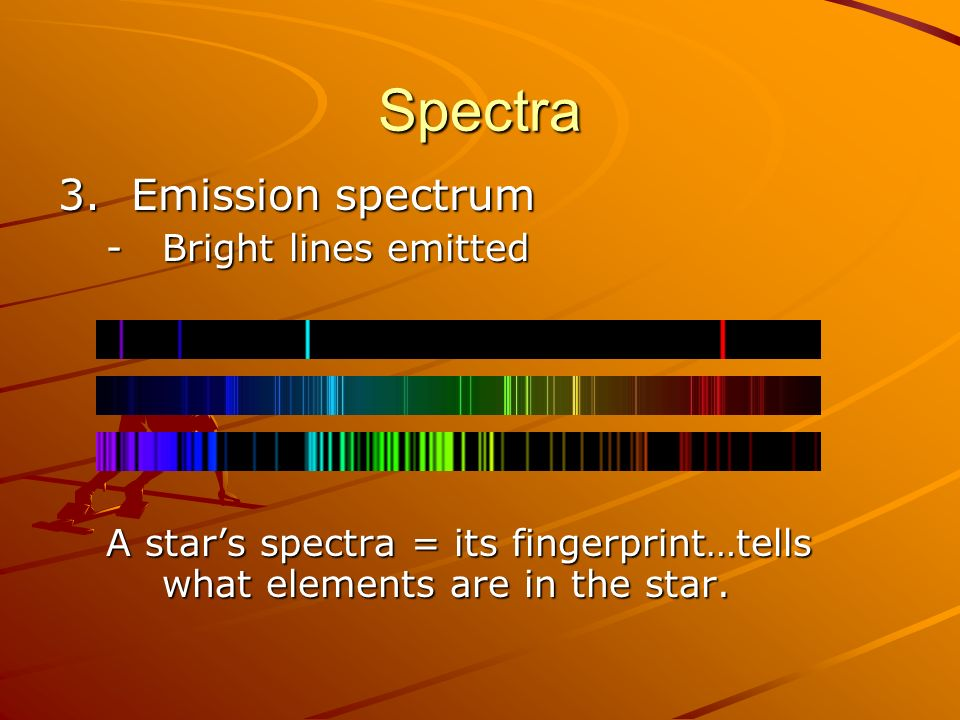Spectra 3. Emission spectrum -Bright lines emitted A stars spectra = its fingerprint…tells what elements are in the star.