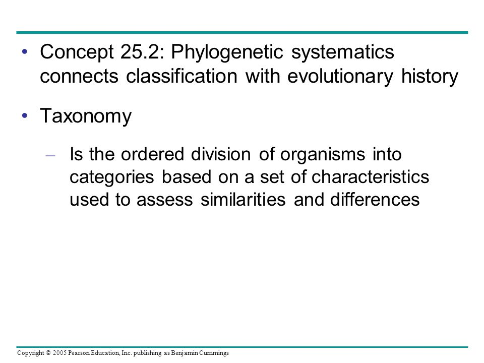 Copyright © 2005 Pearson Education, Inc. publishing as Benjamin Cummings Concept 25.2: Phylogenetic systematics connects classification with evolution