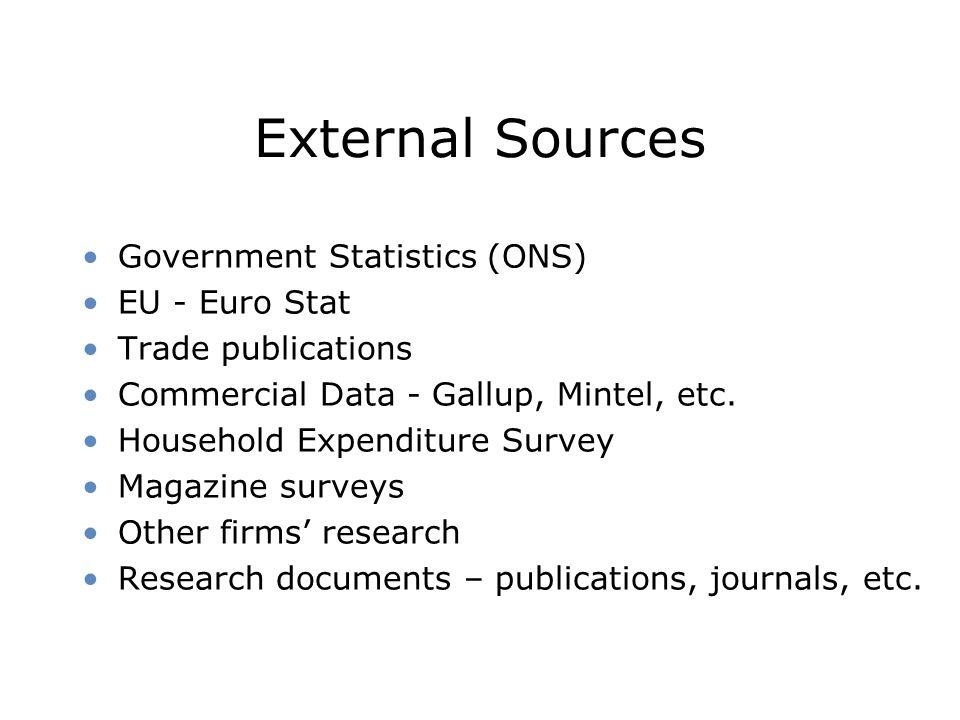 External Sources Government Statistics (ONS) EU - Euro Stat Trade publications Commercial Data - Gallup, Mintel, etc.