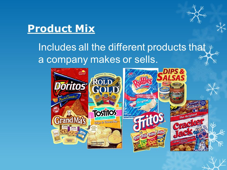 Product Mix Includes all the different products that a company makes or sells.