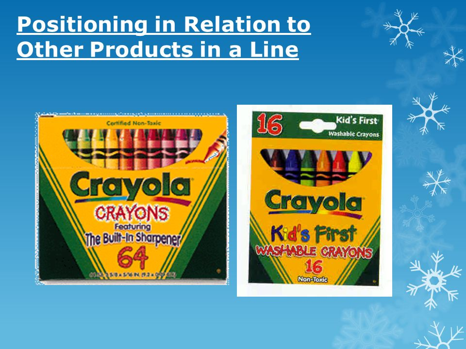 Positioning in Relation to Other Products in a Line