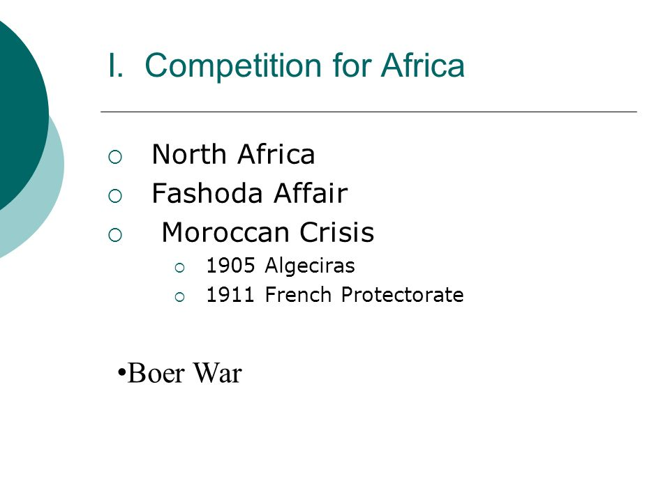 I. Competition for Africa North Africa Fashoda Affair Moroccan Crisis 1905 Algeciras 1911 French Protectorate Boer War