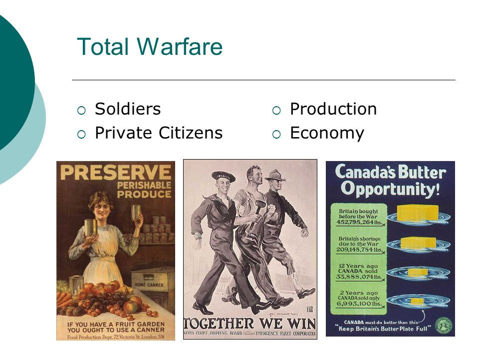 Total Warfare Soldiers Private Citizens Production Economy