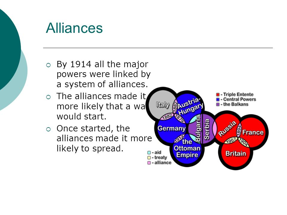 Alliances Triple Entente – UK, France & Russia Triple Alliance – Germany, Austria- Hungry & Italy