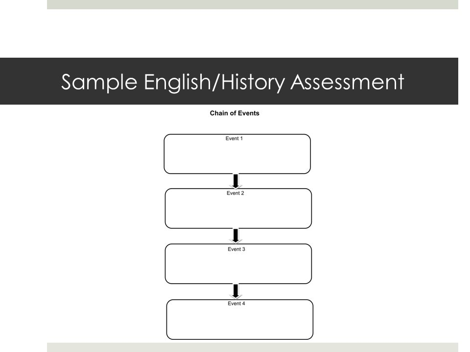 Sample English/History Assessment
