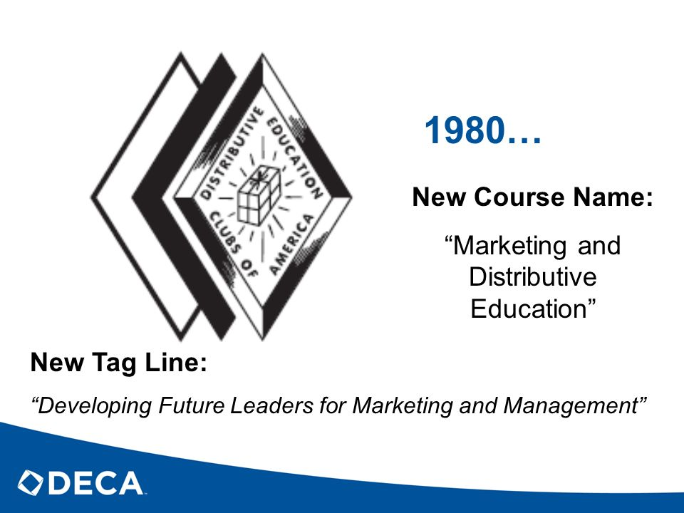 1980… New Course Name: Marketing and Distributive Education New Tag Line: Developing Future Leaders for Marketing and Management